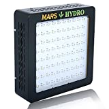 MarsHydro MARSII 400 Led Grow Light Full Spectrum High Penentration 187W True Watt Panel Led Grow Lamp Light & Lighting with Dual Veg/Flower Spectrum