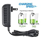 HISPD 5.5V AC DC Adapter Charger for Panasonic