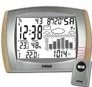 Haya Diseño estación meteorológica Estación meteorológica ELECSA 6957
