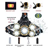 Brightest Headlamps Flashlight,with Rechargeable Lithium Battery,COSOOS Zoomable 4-Mode Work Head Flash Lights,LED Headlamps for Hardhat,Working,Helmet,Support AAA Battery
