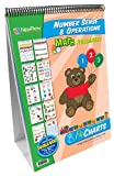NewPath Learning Number Sense Curriculum Mastery Flip Chart Set, Early Childhood