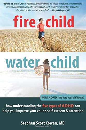 7 types of adhd - 2