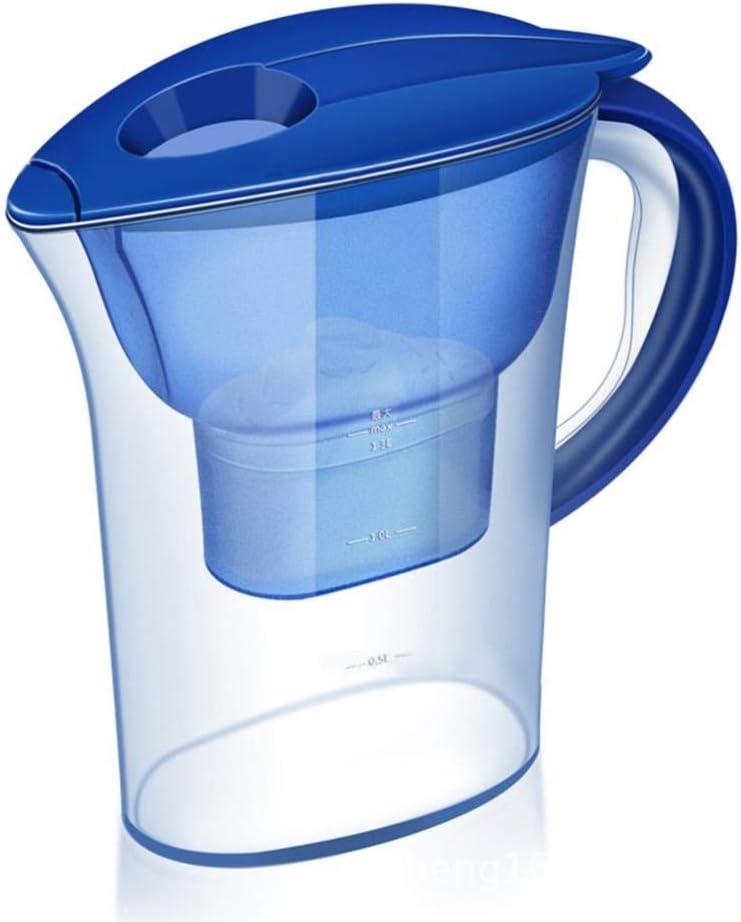 Hervidor de agua con cartucho de filtro de repuesto activado de ...