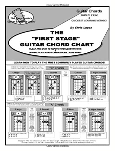 The First Stage Guitar Chord Chart  Learn How To Play The Most