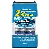 Men Deodorants - Best Reviews Guide