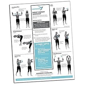 Empower Ankle / Wrist Weights