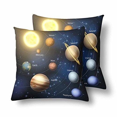 InterestPrint Solar System Planets Orbiting Sun Throw Pillow Covers 18x18 Set of 2, Pillow Cushion Cases Pillowcase for Home Couch Sofa Bedding Decorative by InterestPrint