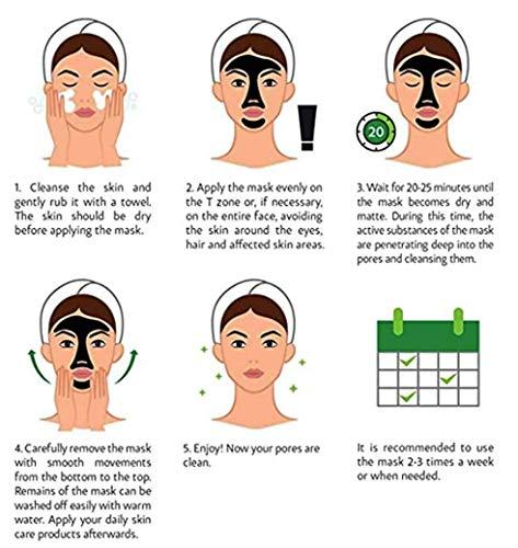 Anti-Acne Blackhead Solution Treatment for Imperfect Skin