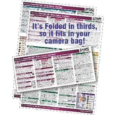 PhotoBert Photo CheatSheet for Nikon D7100 Digital SLR Camera