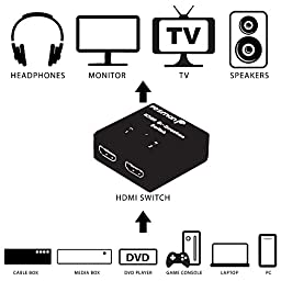 Fosmon HD8024 2x1 or 1x2 Ultra HD 4K HDMI Bi-Directional Switcher with HDCP Passthrough, Supports 3D and 1080P