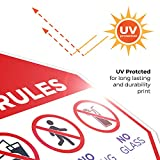 Pool Rules Sign, Pool Sign, 18x18 Inches, Rust Free