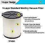 IOYIJOI 1 Pack Standard Wet/Dry Vac Filter Vf4000