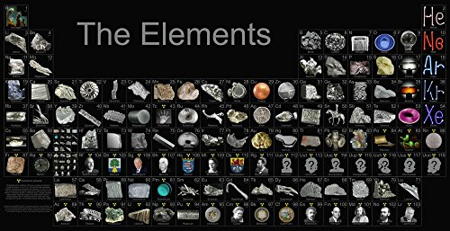 The Elements Chart for Kids - Full Color Photo Graphics - - Atomic Size Chart