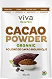 Cocoa Powders Review and Comparison