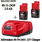Milwaukee 48-11-2420 (2) M12 REDLITHIUM 2.0 Compact 12V Batteries & M12 Lithium-ion Battery Charger (48-59-2401) KIT