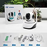 Jovision IP Camera with Dual-Antenna,WiFi/Network