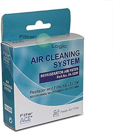 fa-120 F nevera filtro de aire sustituye a LG LT120 F ...