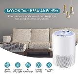 BOYON Air Purifier for Home, Air Purifier with