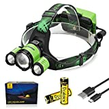 Boruit LED Headlamp 1xOriginal Cree XML-L2 & 2XPE LED Zoomable Fisheye 5000LM Headlight with SOS Whistle &18650 Batteries Waterproof Helmet Light for Camping Running Working Flashlight (Green)