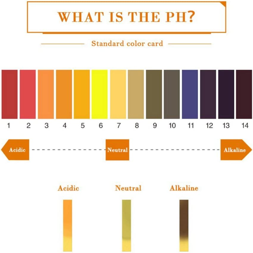 Sandis 3 Set 240 Streifen professional 1-14 pH Lackmuspapier pH Teststreifen Wasser Kosmetik Boden pH-Test Papierstreifen mit Kontrollkarte