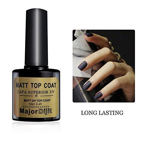 Top Steel Finish (Nail Gel, FTXJ Professional Top Coat Polish Nail Art Matte/ Steel /Velvet/Repair Smooth Effect Finish Top UV Gel Long-lasting Primer (Matt))