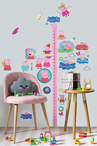 Peppa Pig Bedroom Wallpaper Globalmediatimescom