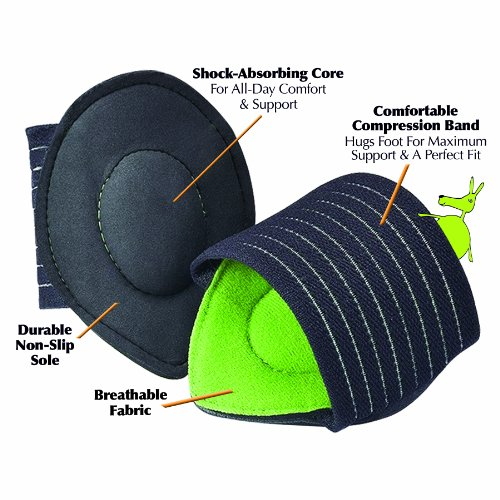 Strutz Sole Angel Cushioned Arch Support For Pain Relief