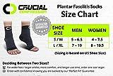 Plantar Fasciitis Sock Arch Support Men & Women - Best Ankle Compression Socks Foot Heel Pain Relief - Better Than Night Splint Brace, Orthotics, Inserts, Insoles