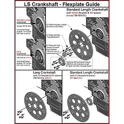 ICT Billet SBC Vehicle to LS Engine - Motor Mount Adapter Plate - Universal Swap Bracket Small Block LS Conversion Adjustable LS1 LS3 LS2 LQ4 LQ9 LS6 L92 L99 L33 LR4 Billet 551628: Automotive