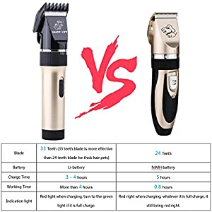 Dog Clippers Cat Shaver, Professional Hair Grooming Clippers Detachable Blades Cordless Rechargeable, Pet Clipper Kit with Scissor, Combs, Guards for Dog Cat, Quiet Animal Clippers (Gold)