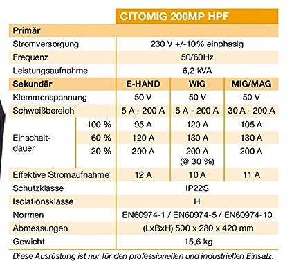 Oerlikon citomig 200 MP Inverter para S de mano, WIG, MIG/MAG (generatortauglich): Amazon.es: Bricolaje y herramientas