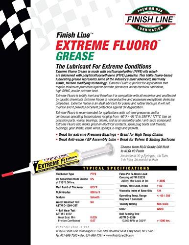 Finish Line Extreme Fluoro 100% DuPont Teflon Grease, 20g Syringe by Finish Line (Image #2)