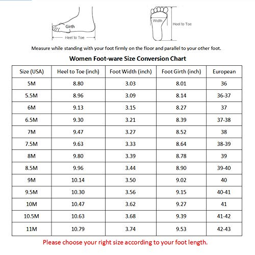 602689df41 Eunicer Women's Single Band Classic Chunky Block High Heel Sandals with Ankle  Strap Dress Shoes