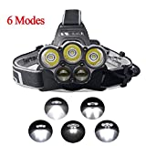 Coerni Waterproof 30000 lumens LED Headlamp Flashlight USB Rechargeable
