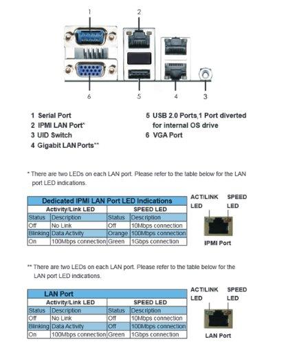 FreeNAS Mini - Network Attached Storage (Diskless) - Import It All