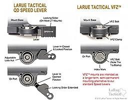 LaRue Tactical LT660 QD Aimpoint Micro Optic Mount