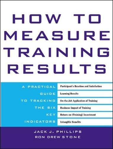 How to Measure Training Results : A Practical Guide to Tracking ...