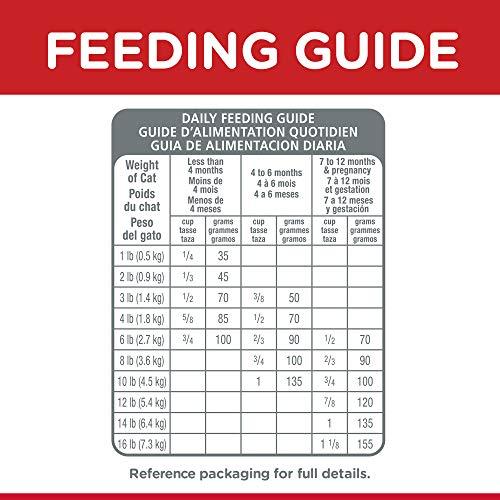 Hill's Science Diet Dry Cat Food, Kitten, Chicken Recipe 9