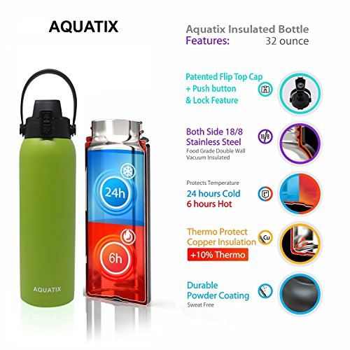 (New Aquatix (Lime, 32 Ounce) Pure Stainless Steel Double Wall Vacuum Insulated Sports Water Bottle Convenient Flip Top Cap with Removable Strap Handle - Keeps Drink Cold 24 hr/Hot 6 hr)