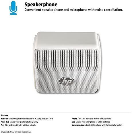 P6N17AA#ABL HP Blue Roar Mini Speaker