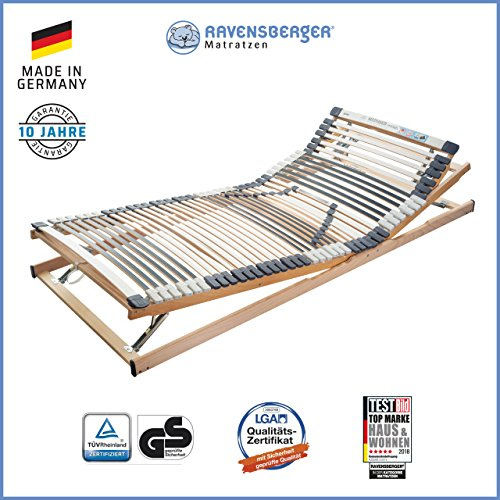 lattenrost einstellen 90 kg gallery of affordable free skizze lattenrost metallfrei with. Black Bedroom Furniture Sets. Home Design Ideas