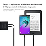 Dual USB Charger and Power Adapter for Fire Tablets and Kindle eReaders, Amazon Fire TV Stick, Fire 7 Tablet, Kindle Paperwhite E-Reader,Kindle Voyage E-Reader,HD 8 10 Tablet,Echo