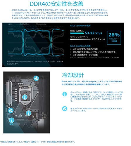 ASUS Prime H310-A LGA1151 (Intel 8th Gen) DDR4 HDMI VGA DVI H310 Micro ATX Motherboard by Asus (Image #2)