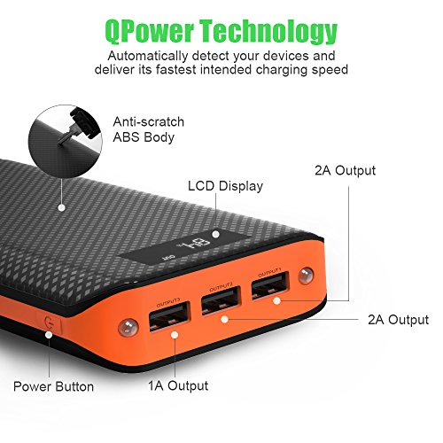 power Bank X DRAGON 20000mAh mobile or portable Charger 3 Port USB productivity External Battery Charger Pack by using LCD screen for Cell cellular phone iphone Samsung Tablet ipad and much more Orange External Battery Packs