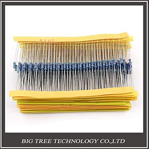 Laliva Impresora 3D - 1/4 W 30 Tipo de resistencias de película de ...