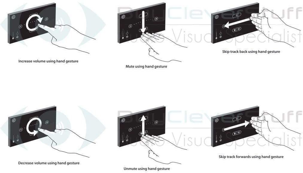 Systemline E50 Built-In Bluetooth Amplifier Hi-Fi Speaker System (White) & 6.5