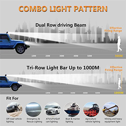haz combinado 97200 l/úmenes luces LED para camiones Barra de luz LED triple de 1296 W de 44 pulgadas super brillante 1 pieza foco de inundaci/ón