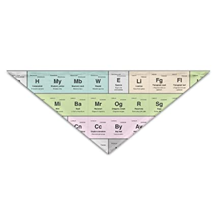 Amazon Olgczm Periodic Table Of Chemical Pet Dog Cat Puppy