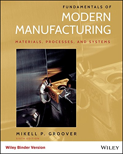Fund Of Modern Manufacturing (Canadian)