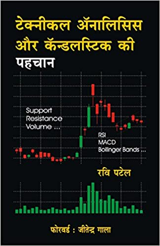Buy Technical Analysis Aur Candlestick Ki Pehchan  Guide To